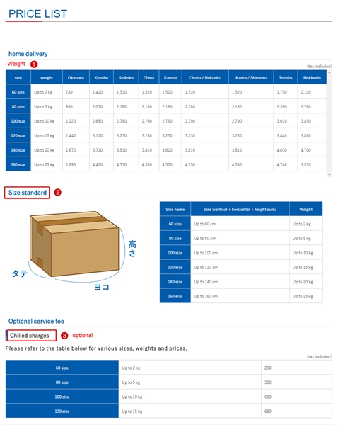 Shipping fee based on size and weight